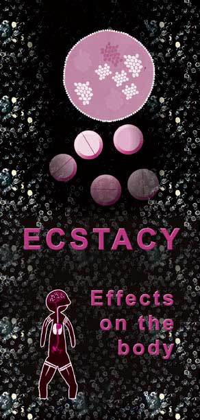 2004 Ecstacy effects on the body - Leaflet